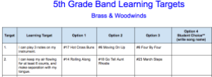5th Grade Band Learning Targets