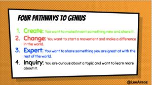 Pathways to genius