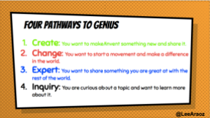 Pathways to genius